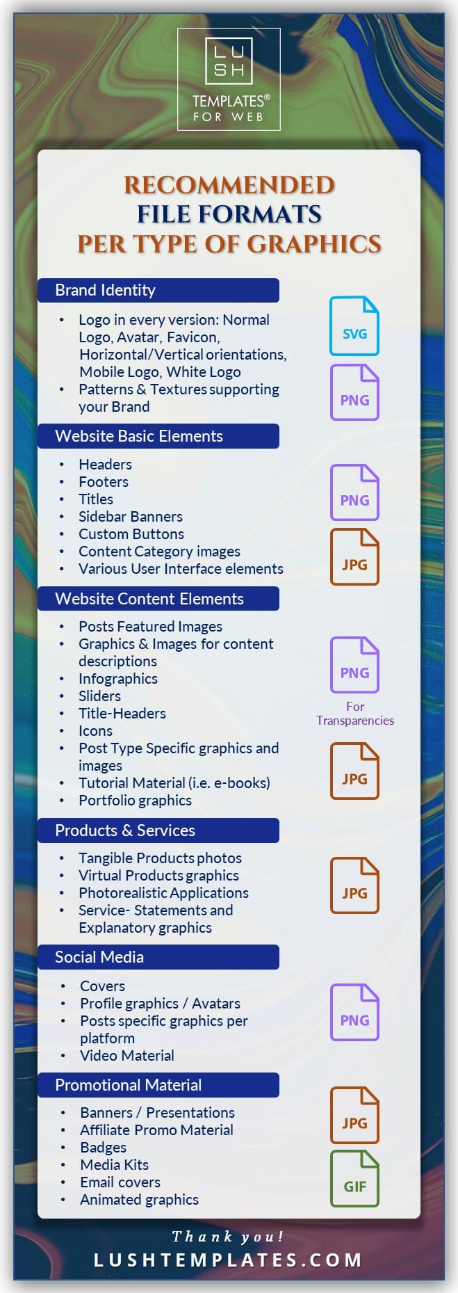 Recomended-file-Formats-per-graphic-type Jpg